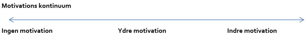 motivation_image